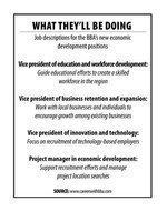 BBA adding four economic development positions