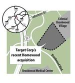 Target land buy fuels speculation