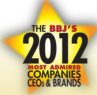 The BBJ announced 27 most admired companies, Wednesday. Three CEOs and three brands also took top honors in the event.