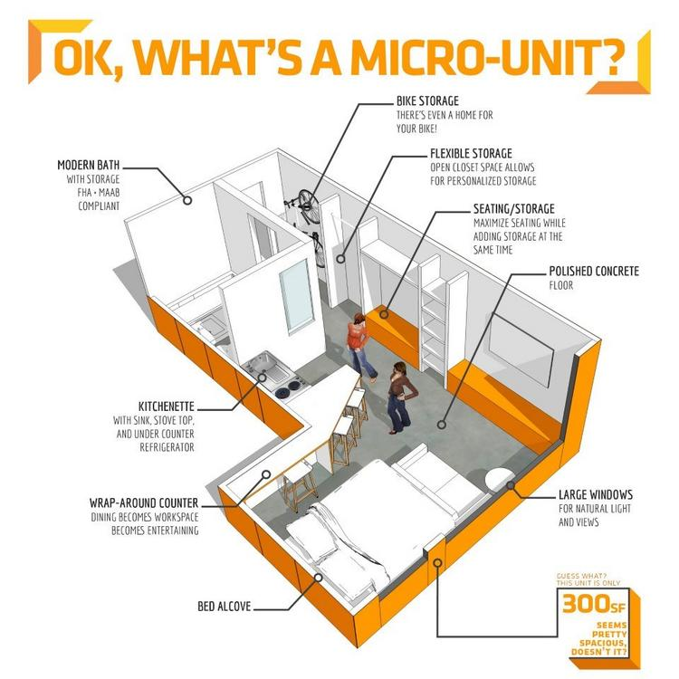 A drawing of what a micro-apartment might look like in Boston. Micro units in Gerding Edlen's $100 million Boston Wharf Tower, now under construction in the Seaport, will likely rent for $1,600 a month.