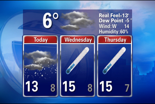 WKBW-TV's AccuWeather is predicting more subzero wind chills this week.