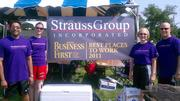 StraussGroup Employees: 10