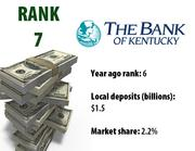 Source: Federal Deposit Insurance Corp.