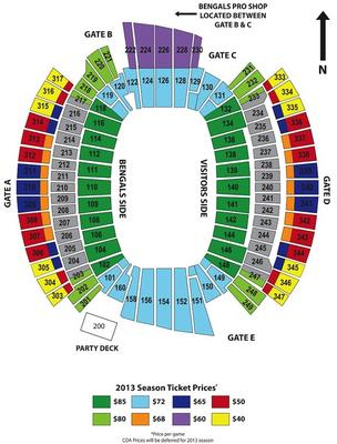 Cincinnati Bengals ticket prices