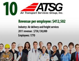 Air Transport Services Group Inc., Highest revenue per employee