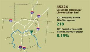 Greater Cincinnati Wealthiest ZIP codes