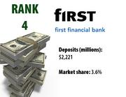 Cincinnati-based First Financial Bancorp ranked No. 4 on the 2011 list. The bank maintained the same ranking as in 2010.