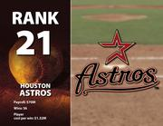 Houston's highest-paid player is Carlos Lee at $19 million.