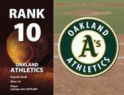 Oakland's highest-paid player is David DeJesus at $6 million.