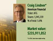 * Co-CEO with Carl Lindner III. Some shares might overlap.