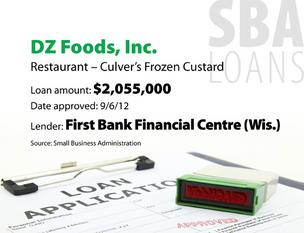Largest SBA loans, DZ Foods Inc.