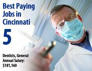 Dentists, General    Total employees: 580   Hourly wage: $87  (Source: BLS)