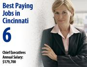 Chief Executives    Total employees: 2,010   Hourly wage: $86  (Source: BLS)
