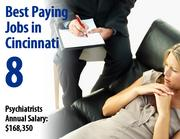Psychiatrists    Total employees: 270   Hourly wage: $81  (Source: BLS)