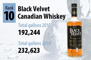 SLIDESHOW: Ohio's top-selling liquor in 2011