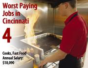 Cooks, Fast Food 