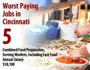 Combined Food Preparation and Serving Workers, Including Fast Food 