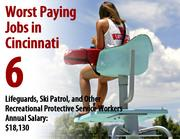 Lifeguards, Ski Patrol, and Other Recreational Protective Service Workers 