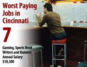 Gaming and Sports Book Writers and Runners 