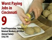 Food Preparation and Serving Related Workers, All Others 
