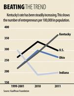 Kentucky is brimming with new ideas