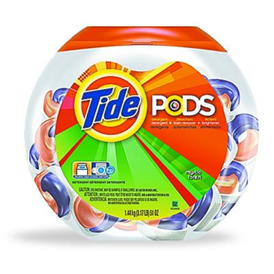 P&G has a hit with Tide Pods, which has captured 67 percent market share.