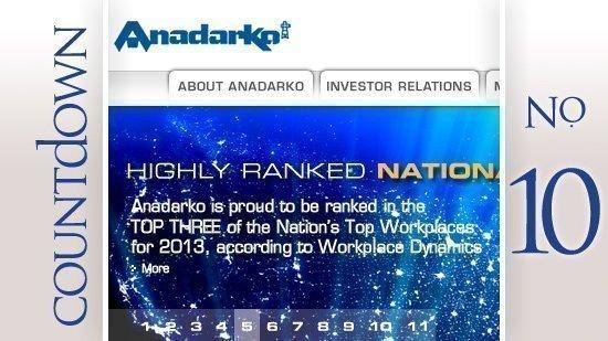 Company: Anadarko E&P Co. LPDrilling permits: 12