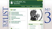 No. 3: Chemical Bank Location: Midland, Mich. Score: 793