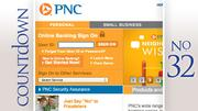 Company: PNC Financial Services GroupRank: 32Amount given: $68,664,000