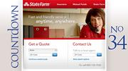 Company: State Farm Mutual Automobile Insurance Co.Rank: 34Amount given: $63,043,828