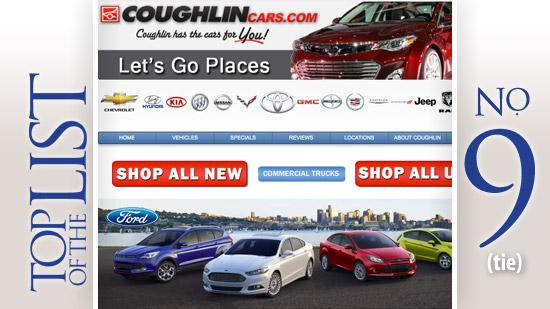 Coughlin Automotive GroupCentral Ohio employees: 3602012 revenue: $361.6 million