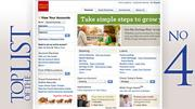 Wells Fargo Home Mortgage2012 local home loans closed: 3,245Percentage change from 2011: 22%