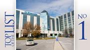 No. 1: Riverside Methodist Hospital Where: Columbus Patient Admissions: 51,116 Parent Company: OhioHealth Corp.