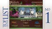 Peabody Landscape Group2012 Central Ohio revenue: $5.9 millionBased: Columbus