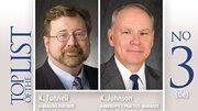 No. 3: Bricker & Eckler LLP Local bankruptcy attorneys:8