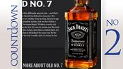 Brand: Jack Daniels Tennessee Whiskey Gallons sold: 356,585