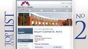 No. 2: Mount Carmel St. Ann's2011 births: 4,688