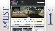 Byers Automotive GroupAddress: 427 S. Hamilton Road, ColumbusNo. sold/leased: 8,078