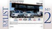 Sonic Automotive Inc./Hatfield Auto Mall, Toyota WestAddress: 1400 Auto Mall Drive, ColumbusNo. sold/leased: 6,666