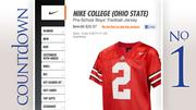 No. 1. Nike USA Inc.2012 licensing revenue: $1.07 million2011 licensing revenue: $935,449