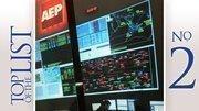 American Electric Power Company Inc.2011 revenue: $15.12 billion2011 net income: $1.9 billion