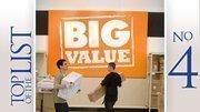 Big Lots Inc.2011 revenue: $5.2 billion2011 net income: $207.1 million
