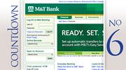 M&T Bank (NYSE:MTB)Number of loans: 1,089Gross approval amount: $121 million