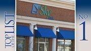 1. Acquirer: Huntington Bancshares Inc.  Target: Sky Financial Group Inc. Amount: $3.6 billion  Date: July 2007