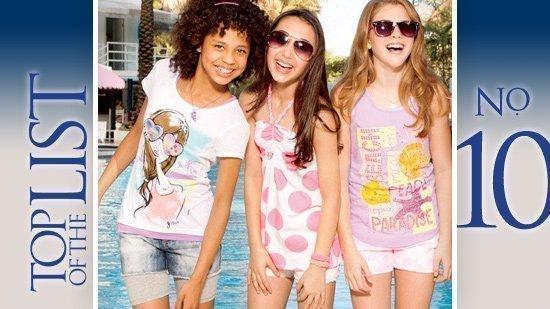 10. Acquirer: Dress Barn Inc.  Target: Tween Brands Inc. Amount: $412 million  Date: November 2009