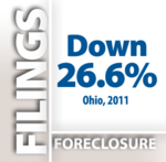 2011 foreclosures down because of delayed filings