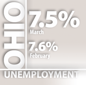 Ohio unemployment down for March, and so are number of those with jobs