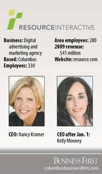 Resource Interactive reorg readies staff for continuing changes in digital marketing industry