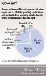GOP's return spells change for Ohio business community