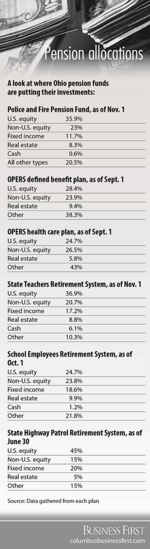 Volatile year for pensions makes break-even palatable